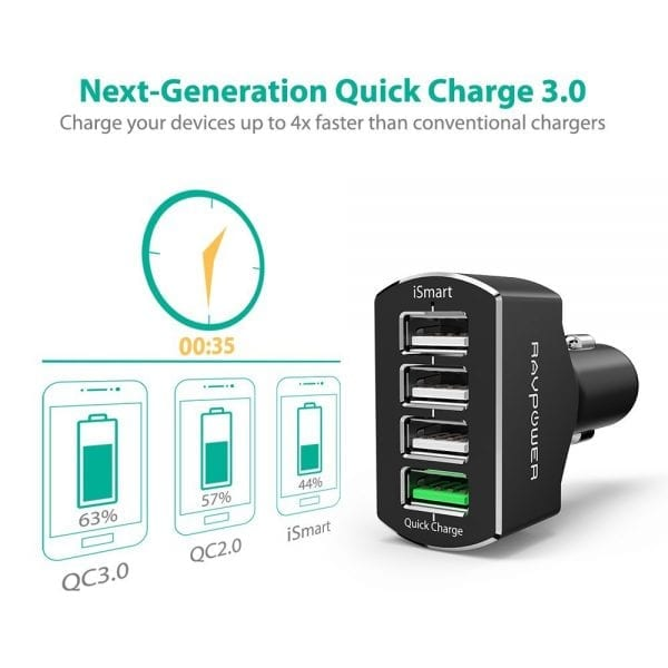 RAVPower 4-Port Fast USB Car Adapter with Quick Charge 3.0 (6)