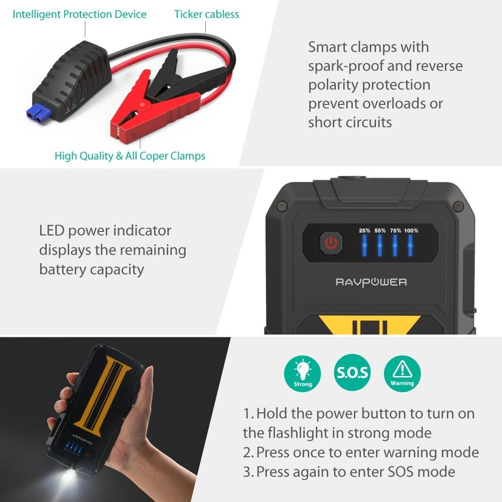Ravpower Car Jump Starter With Quick Charge Flashlight Shmee150