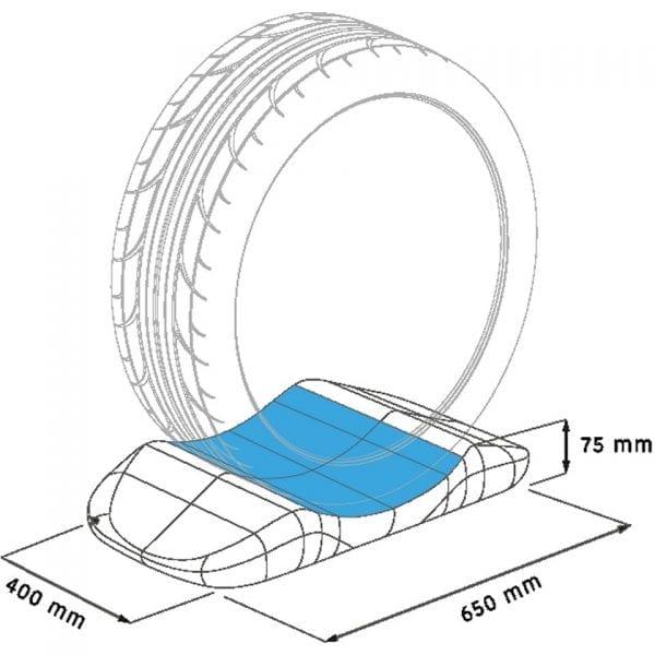Kuberth Tyre Cushions 12